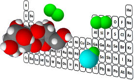 Course_Chemistry1_Logo